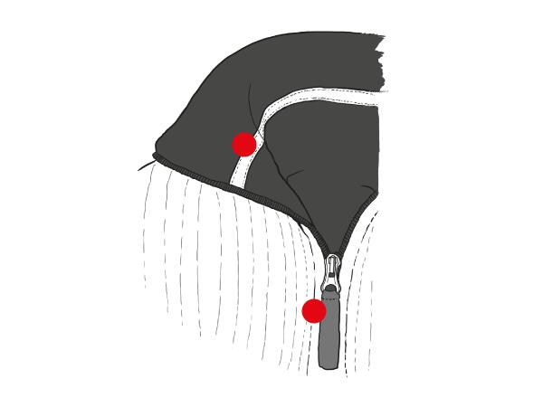 Service - Nackenband und Reißverschlussfähnchen